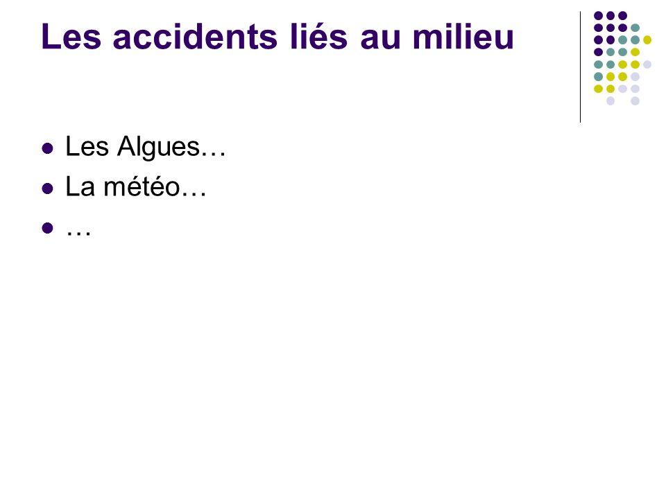 Les accidents liés au milieu Les Algues… La météo… …