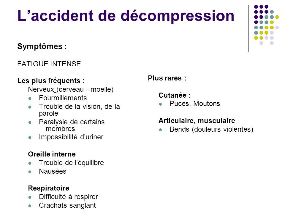 Laccident de décompression Symptômes : FATIGUE INTENSE Les plus fréquents : Nerveux (cerveau - moelle) Fourmillements Trouble de la vision, de la paro