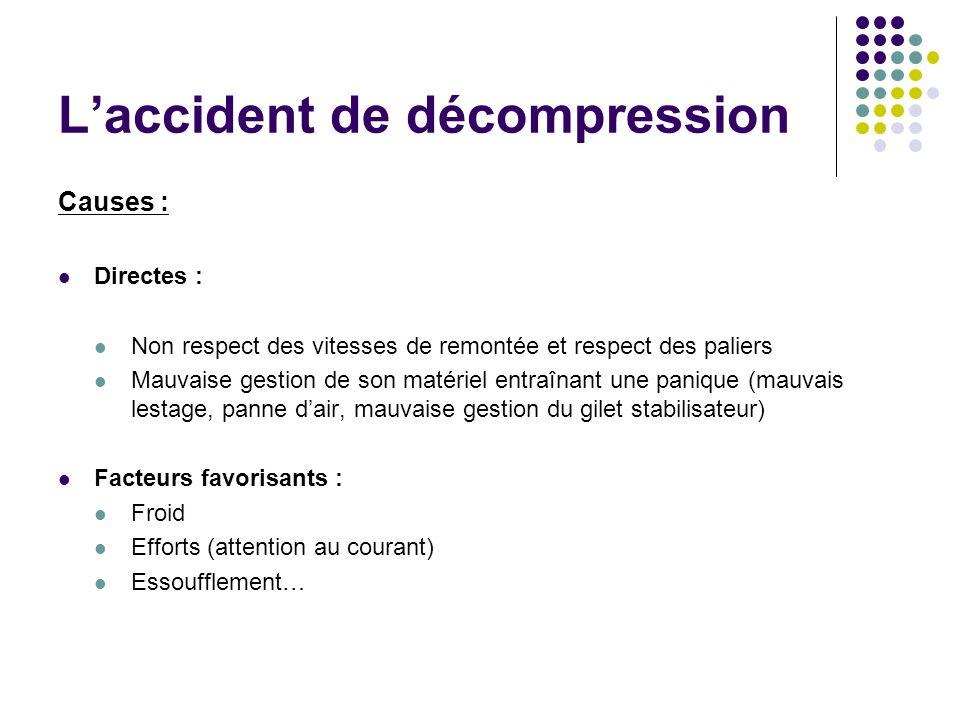 Laccident de décompression Causes : Directes : Non respect des vitesses de remontée et respect des paliers Mauvaise gestion de son matériel entraînant
