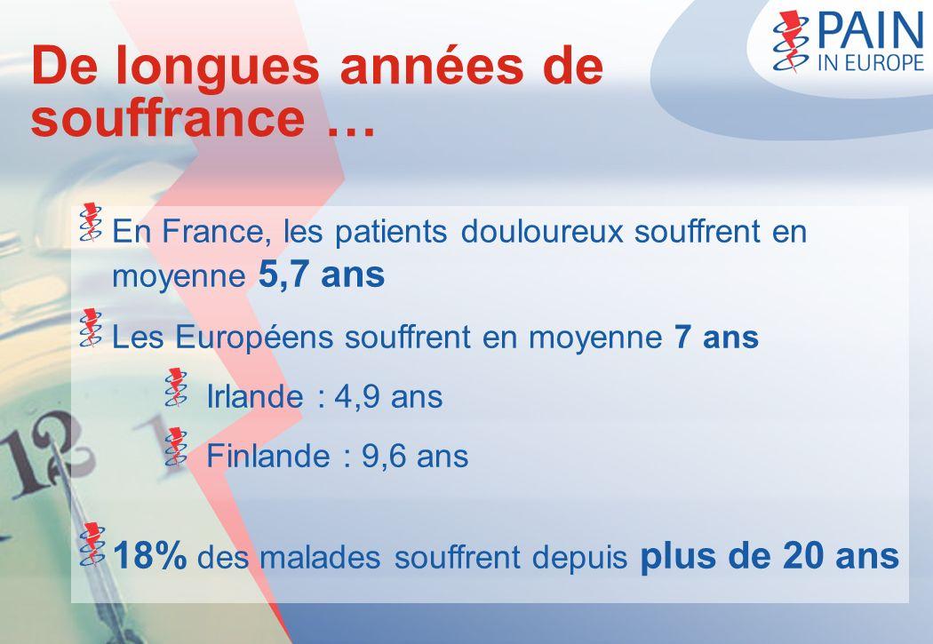 De longues années de souffrance … En France, les patients douloureux souffrent en moyenne 5,7 ans Les Européens souffrent en moyenne 7 ans Irlande : 4