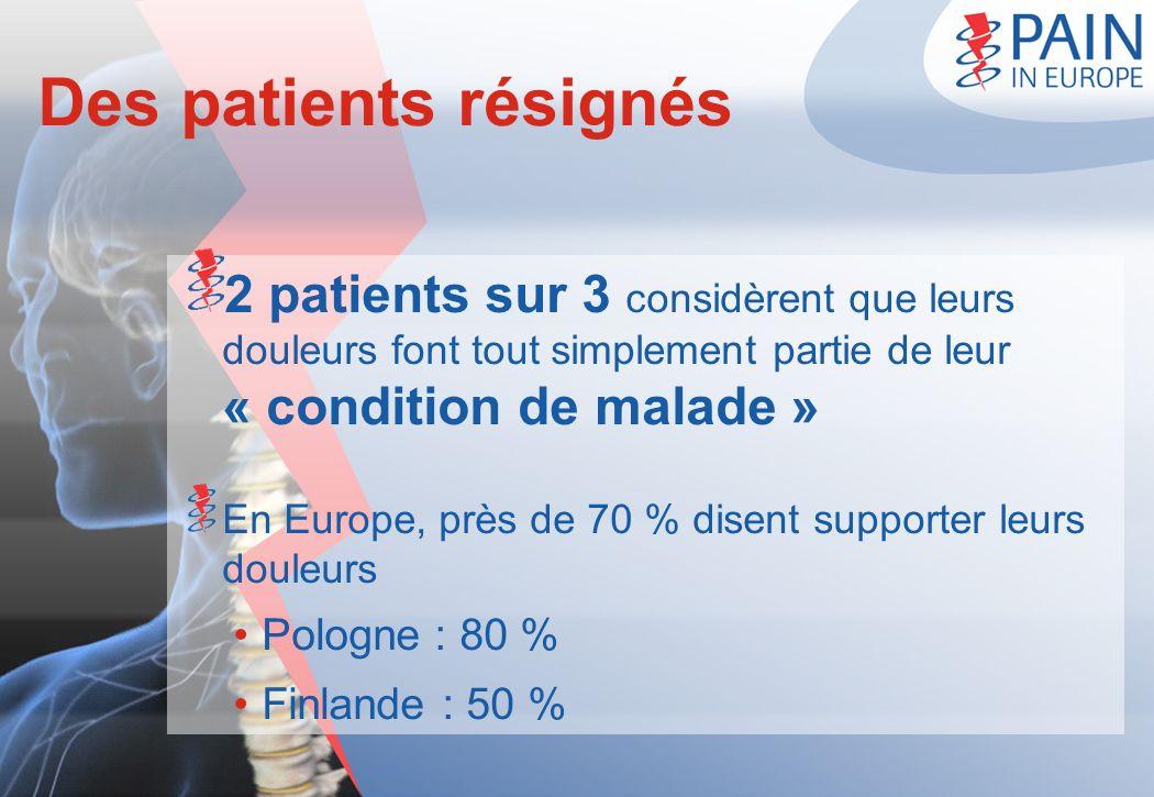 Des patients résignés 2 patients sur 3 considèrent que leurs douleurs font tout simplement partie de leur « condition de malade » En Europe, près de 7