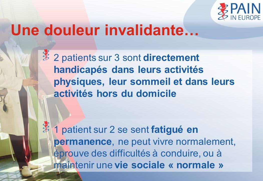2 patients sur 3 sont directement handicapés dans leurs activités physiques, leur sommeil et dans leurs activités hors du domicile 1 patient sur 2 se