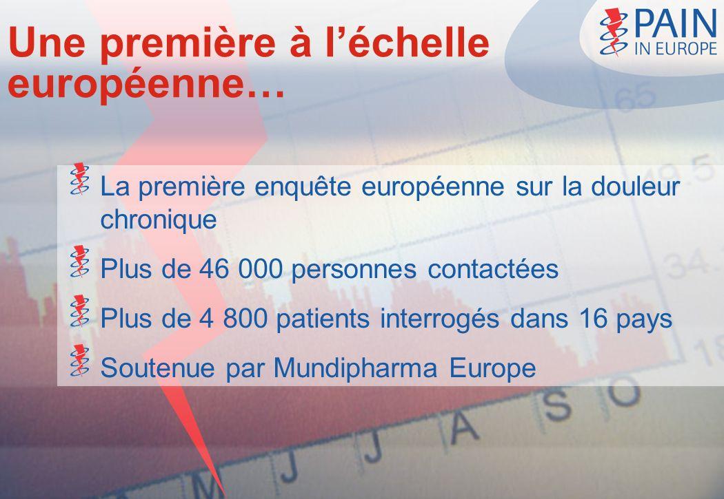 Une première à léchelle européenne… La première enquête européenne sur la douleur chronique Plus de 46 000 personnes contactées Plus de 4 800 patients