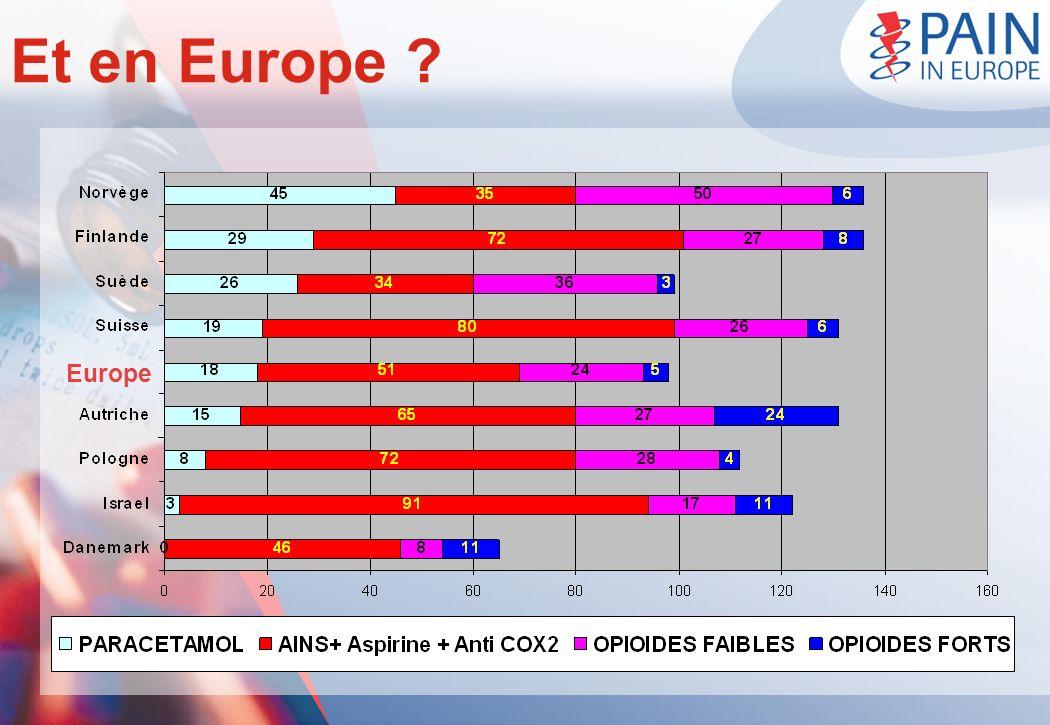 Et en Europe ? Europe