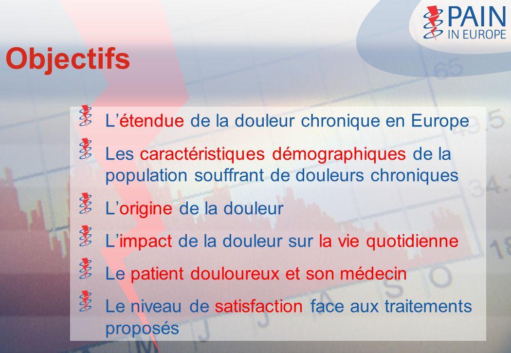 Objectifs Létendue de la douleur chronique en Europe Les caractéristiques démographiques de la population souffrant de douleurs chroniques Lorigine de