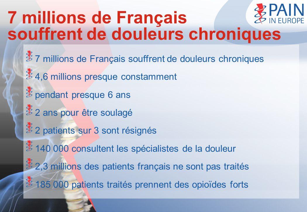 7 millions de Français souffrent de douleurs chroniques 4,6 millions presque constamment pendant presque 6 ans 2 ans pour être soulagé 2 patients sur