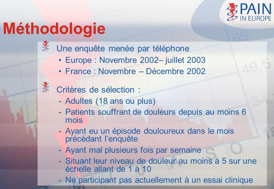 Méthodologie Une enquête menée par téléphone Europe : Novembre 2002– juillet 2003 France : Novembre – Décembre 2002 Critères de sélection : -Adultes (