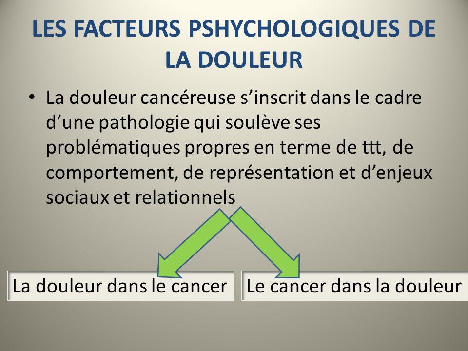 LES FACTEURS PSHYCHOLOGIQUES DE LA DOULEUR Schéma de Loeser 1998 Dimension sensori-discriminative Dimension motivo-affective