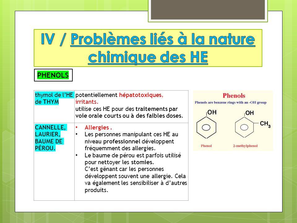 thymol de lHE de THYM potentiellement hépatotoxiques, irritants.