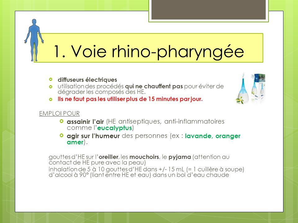 1. Voie rhino-pharyngée diffuseurs électriques utilisation des procédés qui ne chauffent pas pour éviter de dégrader les composés des HE. Ils ne faut