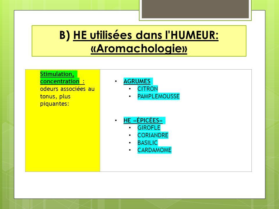 B) HE utilisées dans l'HUMEUR: «Aromachologie» Stimulation, concentration : odeurs associées au tonus, plus piquantes: AGRUMES CITRON PAMPLEMOUSSE HE