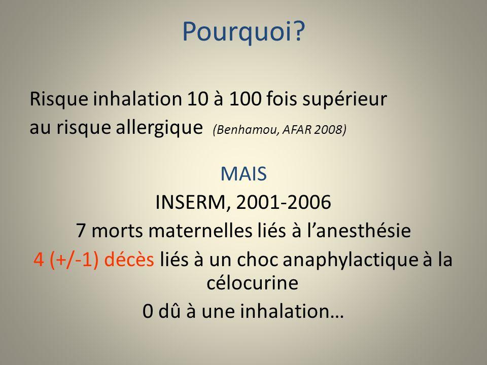 Pourquoi? Risque inhalation 10 à 100 fois supérieur au risque allergique (Benhamou, AFAR 2008) MAIS INSERM, 2001-2006 7 morts maternelles liés à lanes
