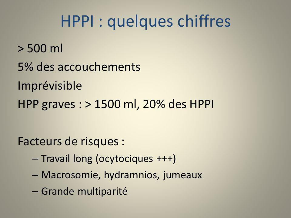 HPPI : quelques chiffres > 500 ml 5% des accouchements Imprévisible HPP graves : > 1500 ml, 20% des HPPI Facteurs de risques : – Travail long (ocytoci