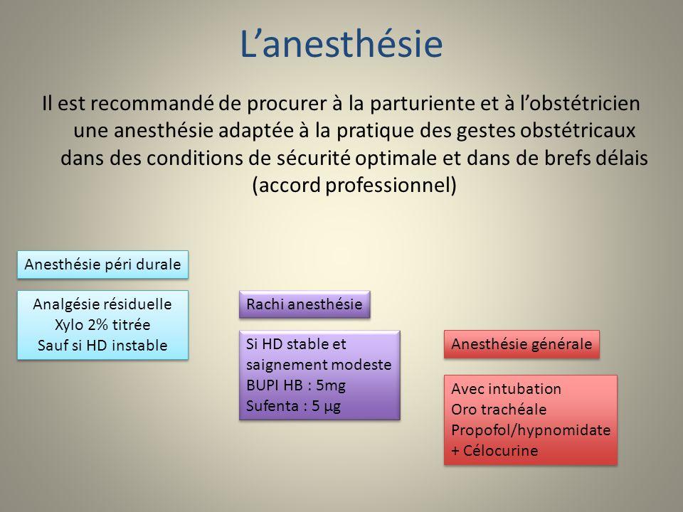Lanesthésie Il est recommandé de procurer à la parturiente et à lobstétricien une anesthésie adaptée à la pratique des gestes obstétricaux dans des co
