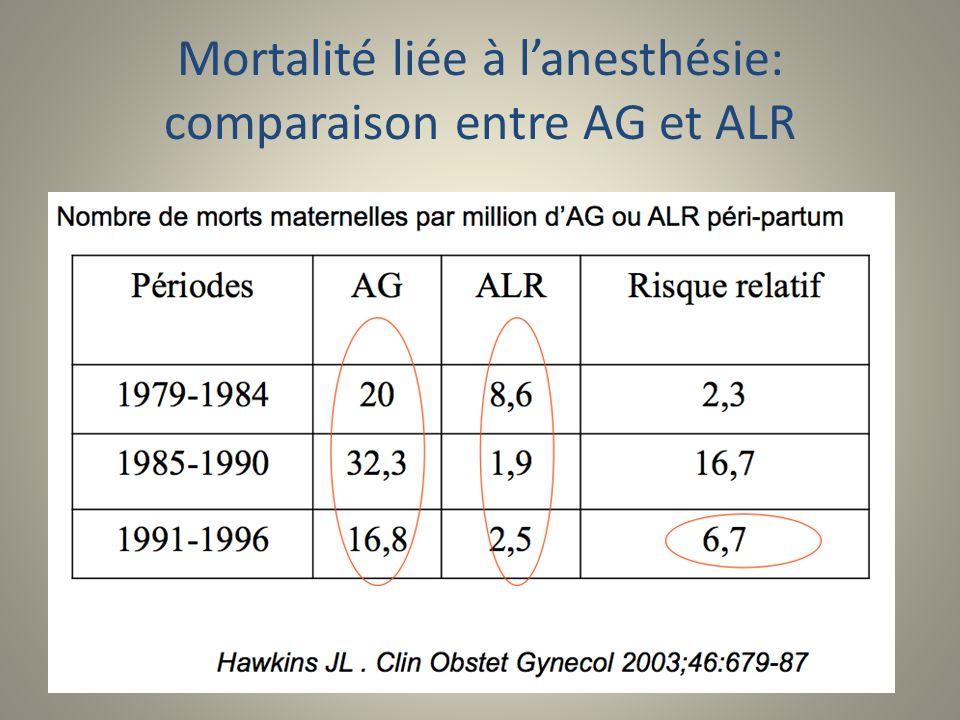 Mortalité liée à lanesthésie: comparaison entre AG et ALR