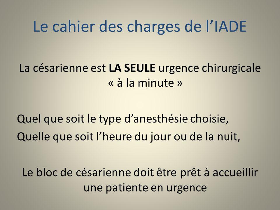 Le cahier des charges de lIADE La césarienne est LA SEULE urgence chirurgicale « à la minute » Quel que soit le type danesthésie choisie, Quelle que s