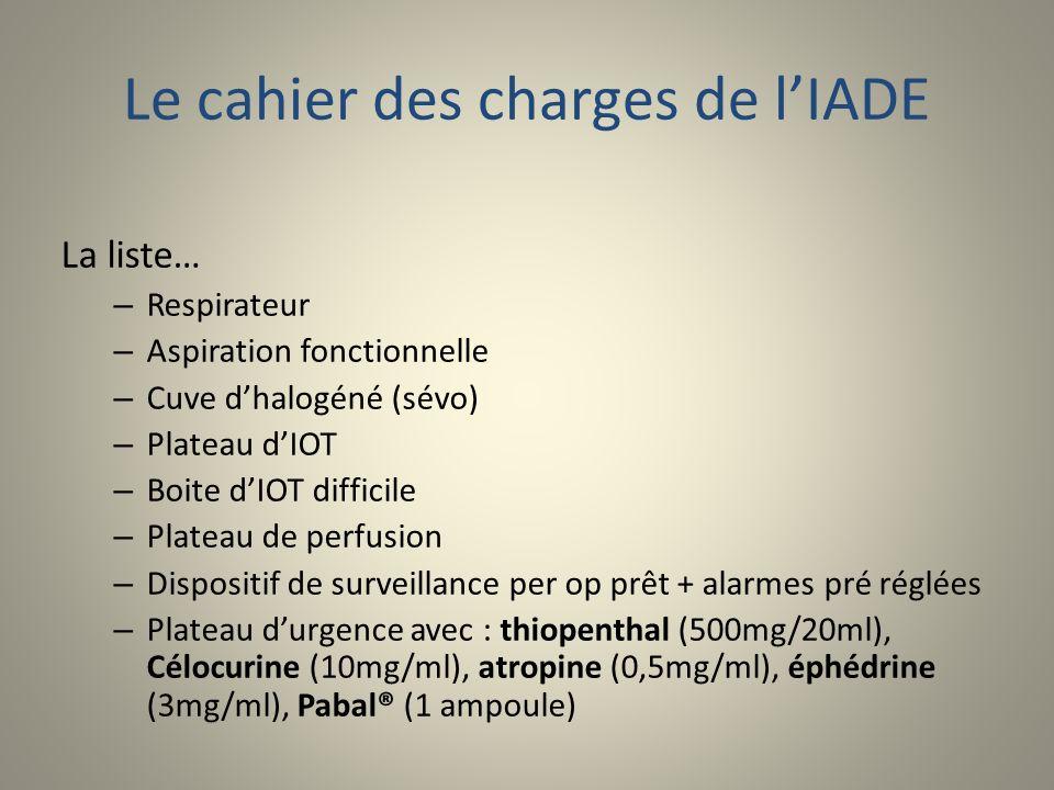Le cahier des charges de lIADE La liste… – Respirateur – Aspiration fonctionnelle – Cuve dhalogéné (sévo) – Plateau dIOT – Boite dIOT difficile – Plat