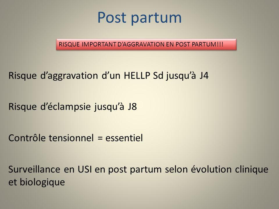Post partum Risque daggravation dun HELLP Sd jusquà J4 Risque déclampsie jusquà J8 Contrôle tensionnel = essentiel Surveillance en USI en post partum