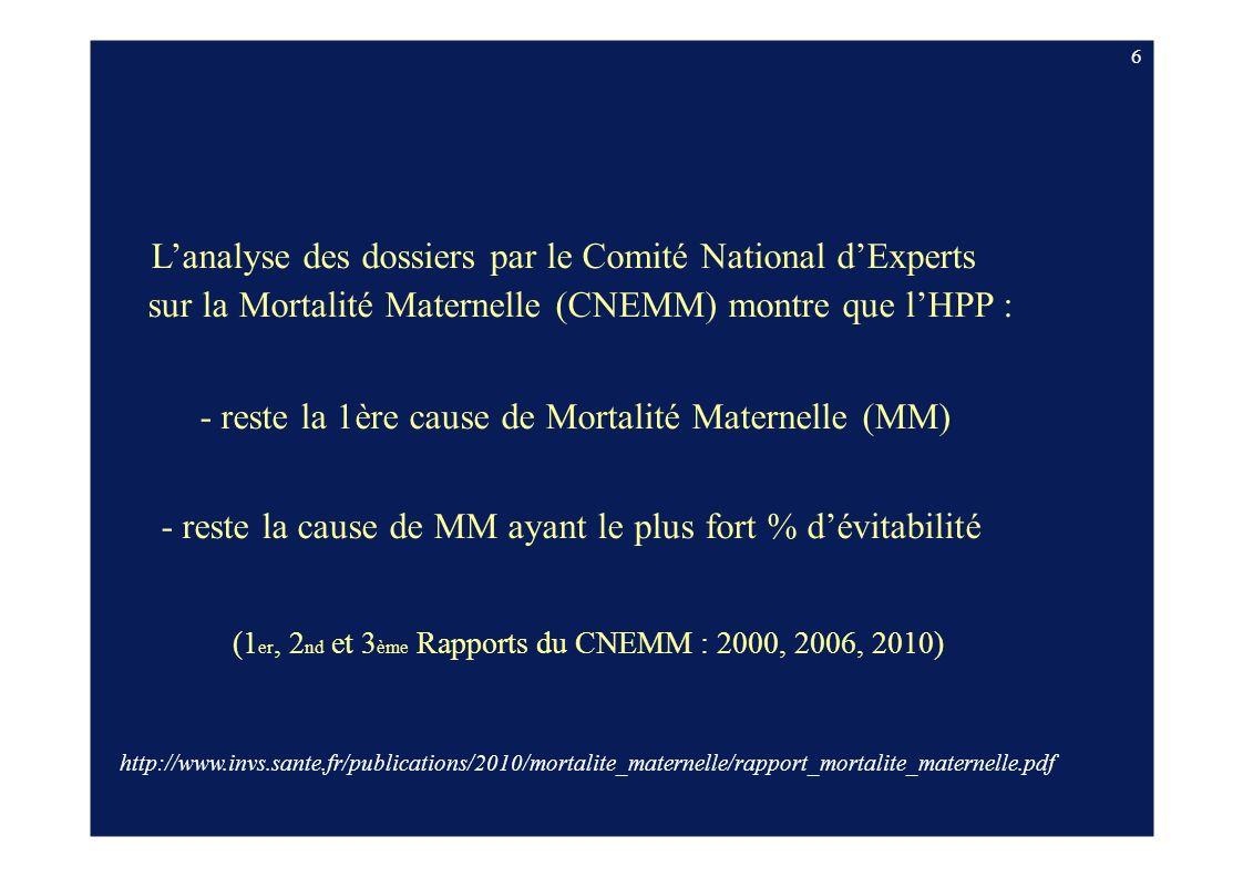 6 Lanalyse des dossiers par le Comité National dExperts sur la Mortalité Maternelle (CNEMM) montre que lHPP : - reste la 1ère cause de Mortalité Mater