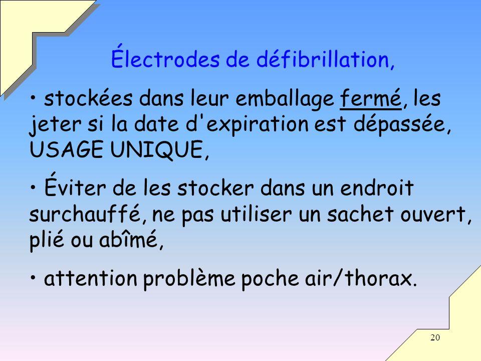 20 Électrodes de défibrillation, stockées dans leur emballage fermé, les jeter si la date d'expiration est dépassée, USAGE UNIQUE, Éviter de les stock