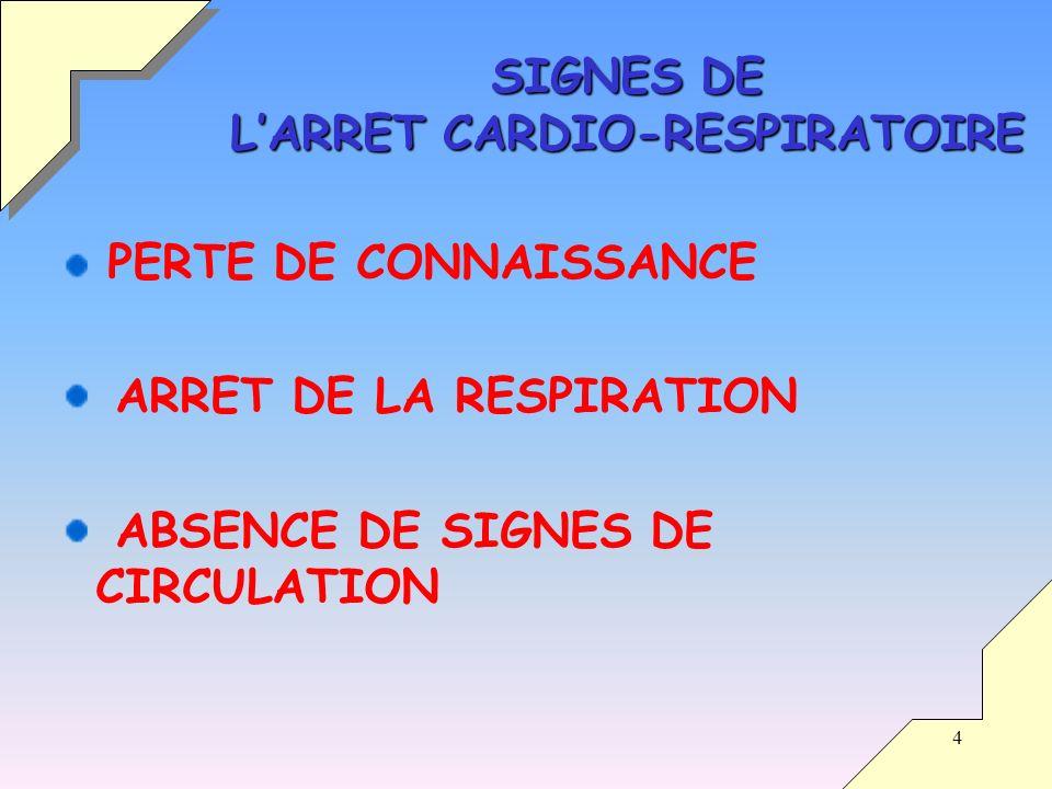 4 SIGNES DE LARRET CARDIO-RESPIRATOIRE PERTE DE CONNAISSANCE ARRET DE LA RESPIRATION ABSENCE DE SIGNES DE CIRCULATION