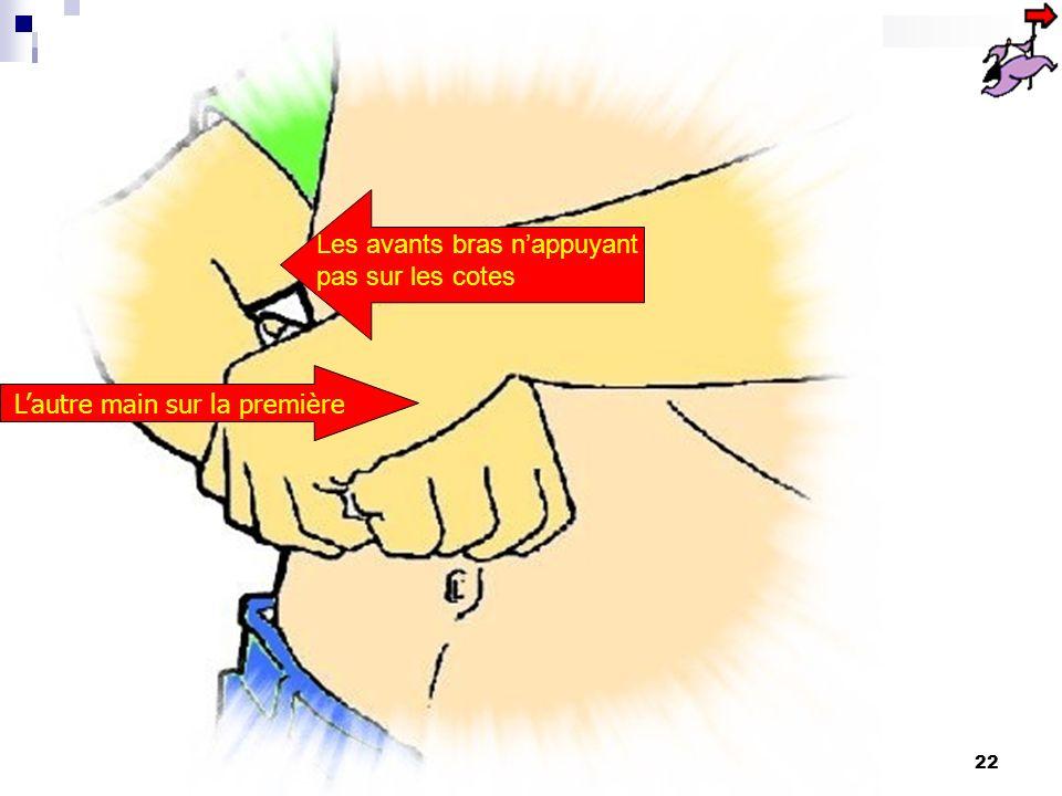 21 Poing à lhorizontale dos de la main vers le haut Au dessus du nombril En dessous du sternum