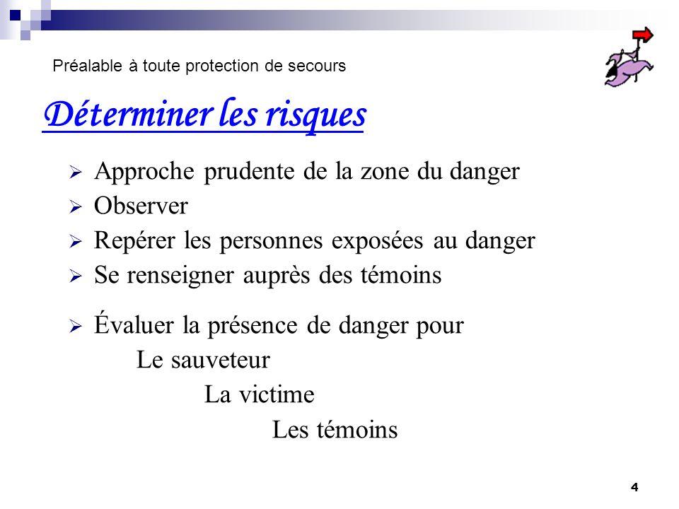 3 Qui? Quoi? Comment? Pourquoi? Une victime, le sauveteur, toute autre personne menacée par un danger doivent en être protégés. Si la protection nest
