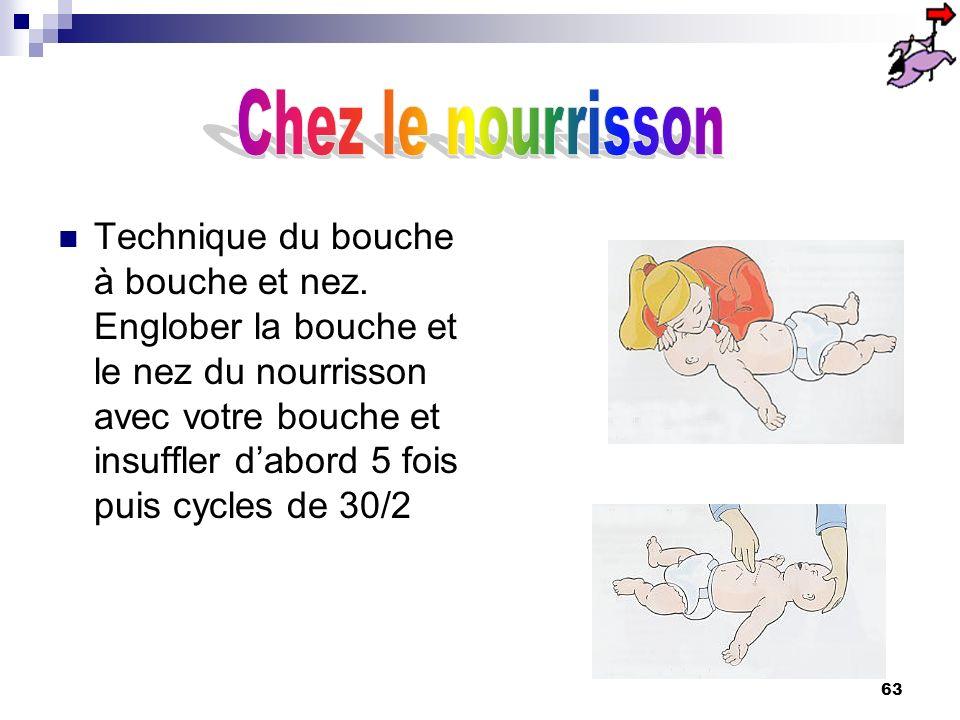 62 Après vérification de linconscience Pratiquer L.V.A. après constatation dabsence de la respiration: alerter et faire 5 insufflations Le massage car