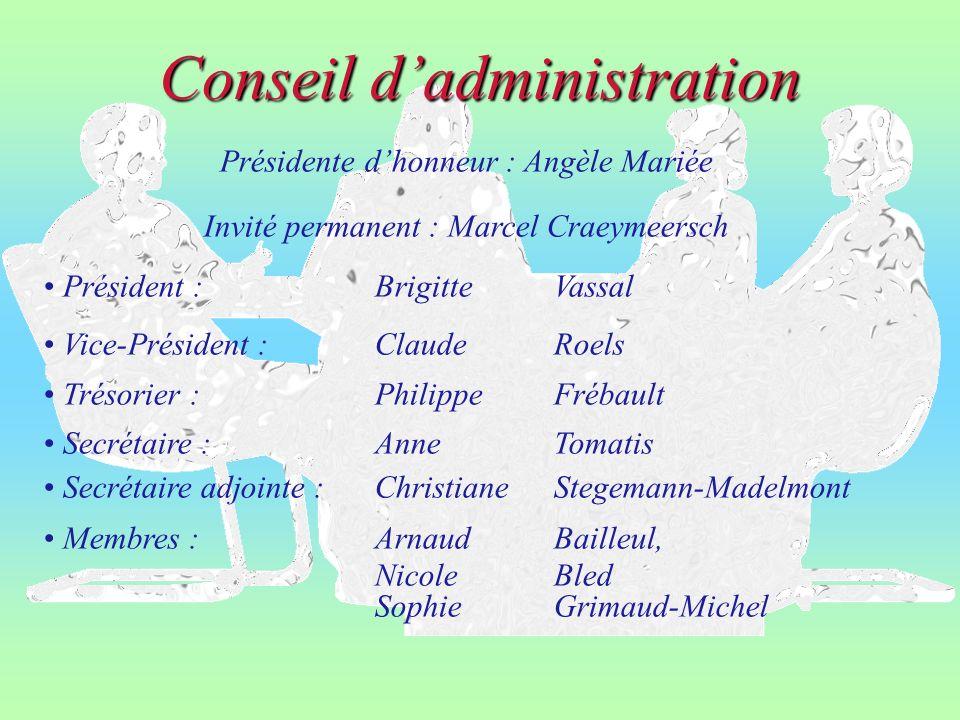 Conseil dadministration Présidente dhonneur : Angèle Mariée Invité permanent : Marcel Craeymeersch Président :BrigitteVassal Vice-Président :Claude Ro