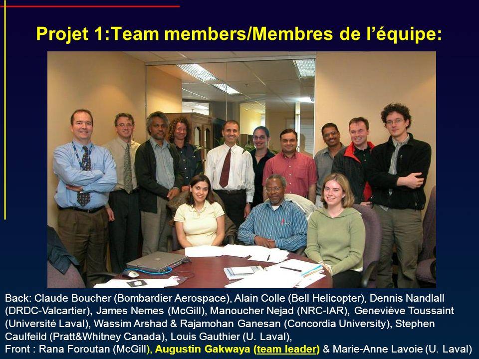 Projet 1:Team members/Membres de léquipe: Back: Claude Boucher (Bombardier Aerospace), Alain Colle (Bell Helicopter), Dennis Nandlall (DRDC-Valcartier