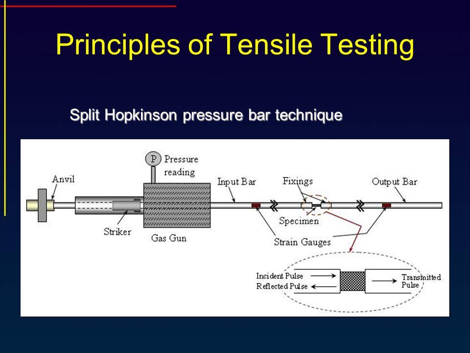 Principles of Tensile Testing Split Hopkinson pressure bar technique
