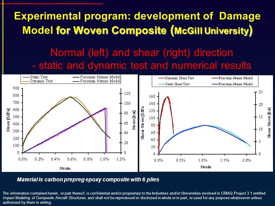 for Woven Composite ( McGill University ) Experimental program: development of Damage Model for Woven Composite ( McGill University ) Normal (left) an