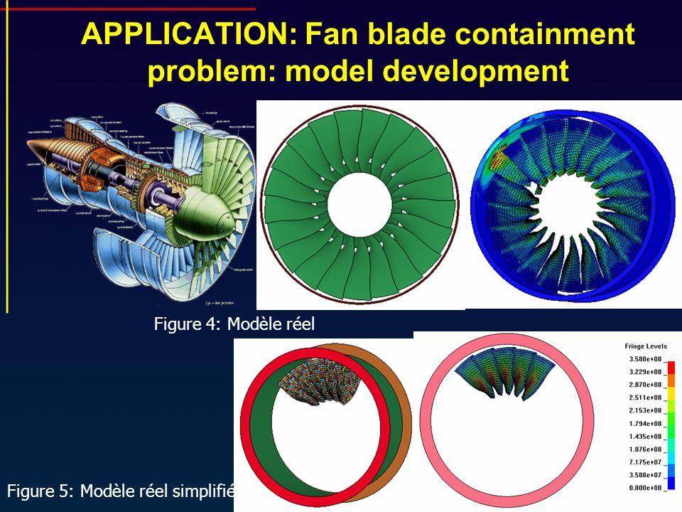 APPLICATION: Fan blade containment problem: model development Figure 4: Modèle réel Figure 5: Modèle réel simplifié
