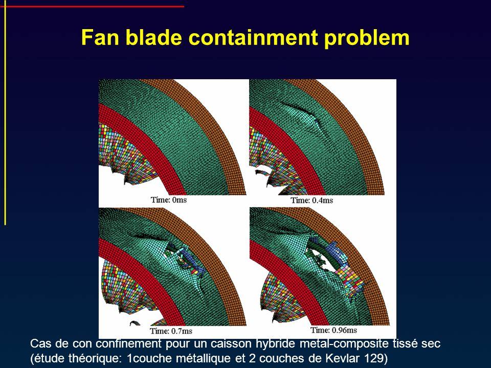 Fan blade containment problem Cas de con confinement pour un caisson hybride metal-composite tissé sec (étude théorique: 1couche métallique et 2 couch
