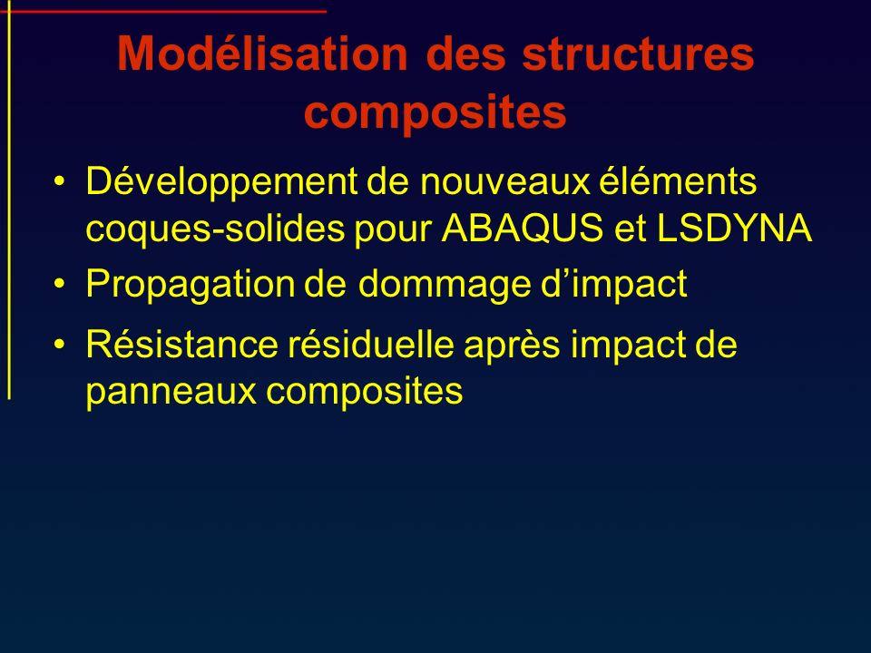Modélisation des structures composites Développement de nouveaux éléments coques-solides pour ABAQUS et LSDYNA Propagation de dommage dimpact Résistan