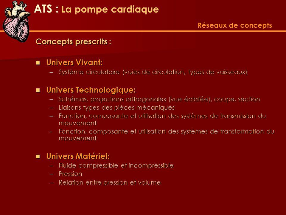 ATS : La pompe cardiaque Concepts prescrits : Univers Vivant: Univers Vivant: –Système circulatoire (voies de circulation, types de vaisseaux) Univers