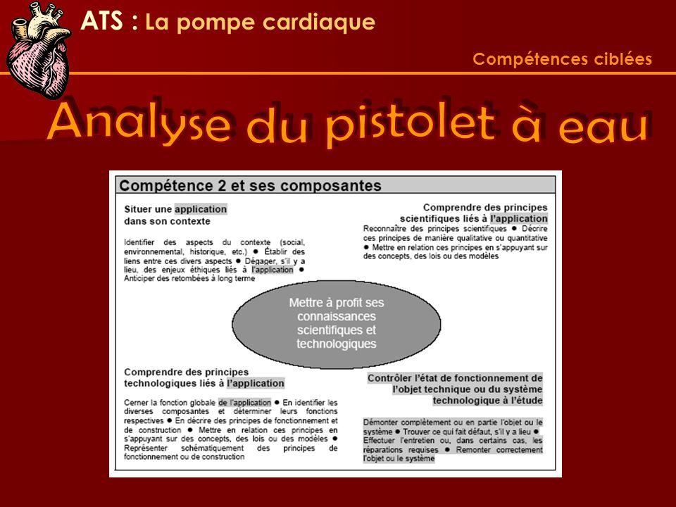 ATS : La pompe cardiaque Compétences ciblées