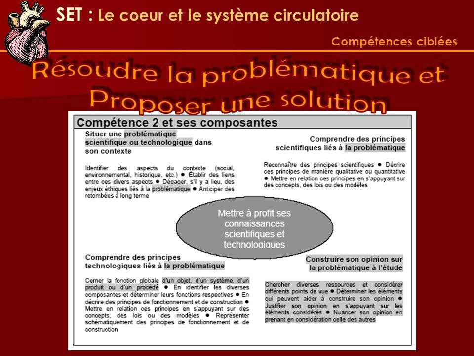 SET : Le coeur et le système circulatoire Compétences ciblées