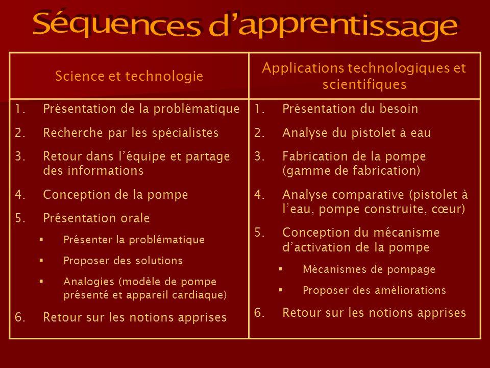 Science et technologie Applications technologiques et scientifiques 1.Présentation de la problématique 2.Recherche par les spécialistes 3.Retour dans