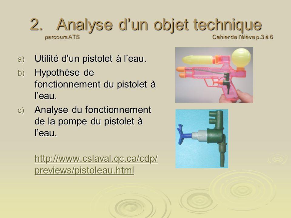 2.Analyse dun objet technique parcours ATS Cahier de lélève p.3 à 6 a) Utilité dun pistolet à leau. b) Hypothèse de fonctionnement du pistolet à leau.