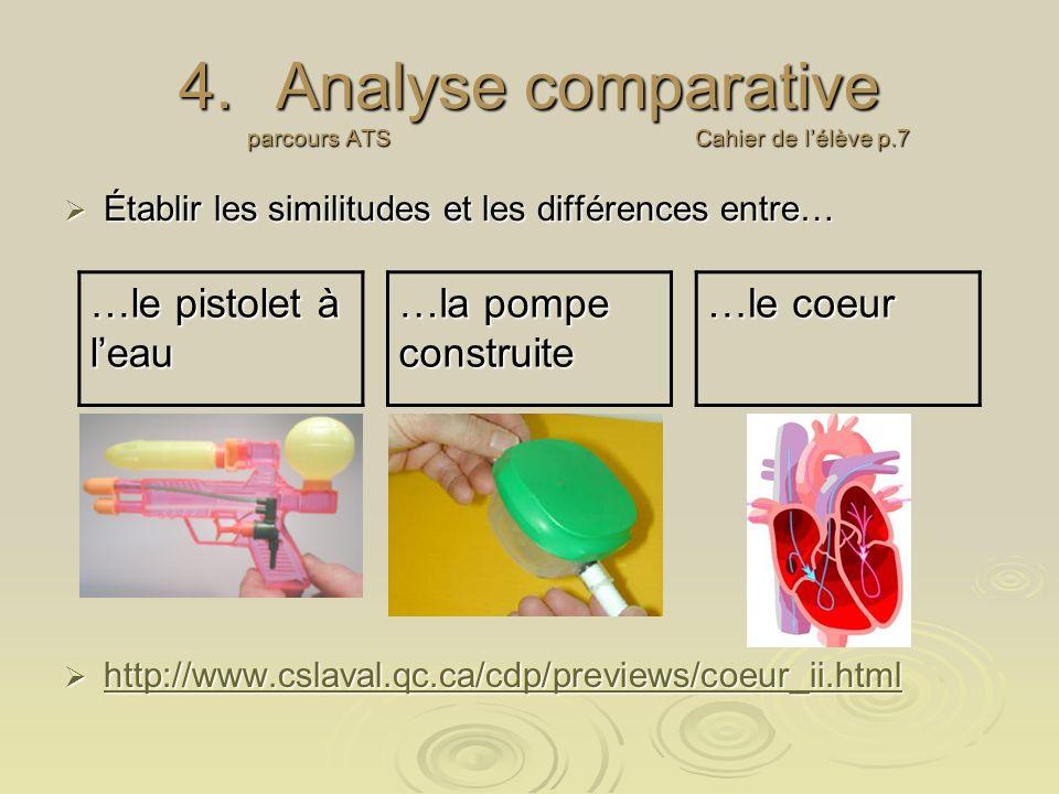 4.Analyse comparative parcours ATS Cahier de lélève p.7 Établir les similitudes et les différences entre… Établir les similitudes et les différences e