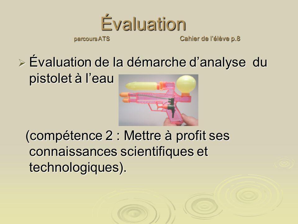 Évaluation parcours ATS Cahier de lélève p.8 Évaluation de la démarche danalyse du pistolet à leau Évaluation de la démarche danalyse du pistolet à le