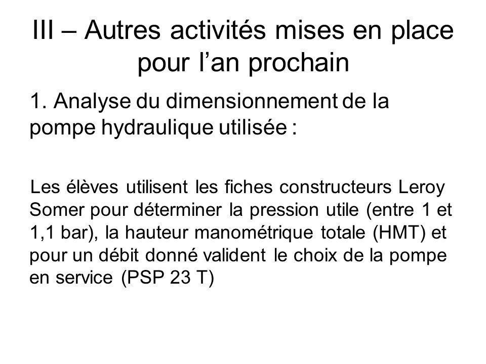 III – Autres activités mises en place pour lan prochain 1. Analyse du dimensionnement de la pompe hydraulique utilisée : Les élèves utilisent les fich
