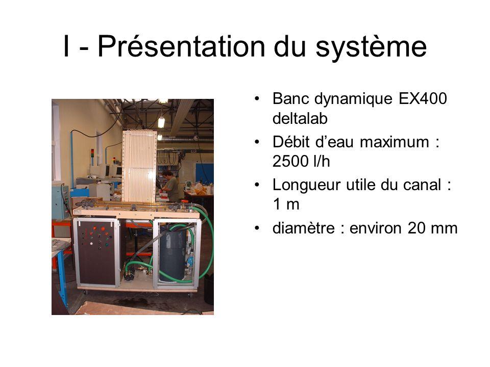 I - Présentation du système Banc dynamique EX400 deltalab Débit deau maximum : 2500 l/h Longueur utile du canal : 1 m diamètre : environ 20 mm