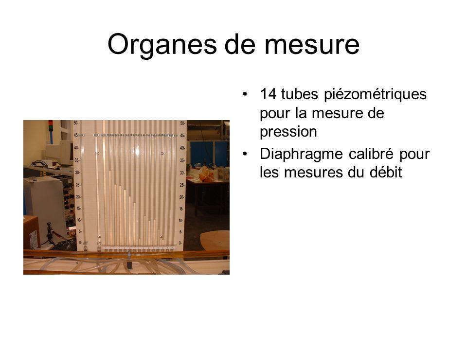 Organes de mesure 14 tubes piézométriques pour la mesure de pression Diaphragme calibré pour les mesures du débit