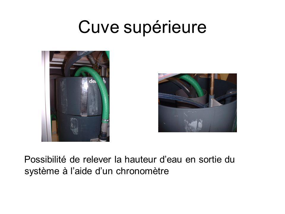 Cuve supérieure Possibilité de relever la hauteur deau en sortie du système à laide dun chronomètre
