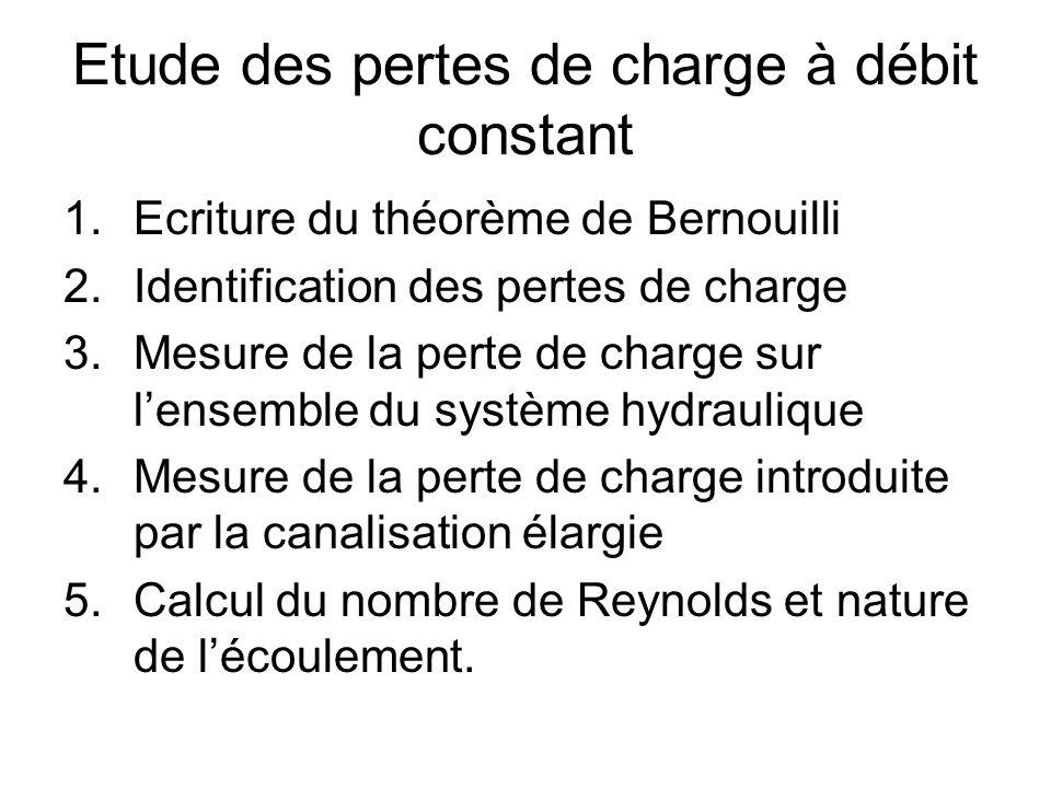 Etude des pertes de charge à débit constant 1.Ecriture du théorème de Bernouilli 2.Identification des pertes de charge 3.Mesure de la perte de charge