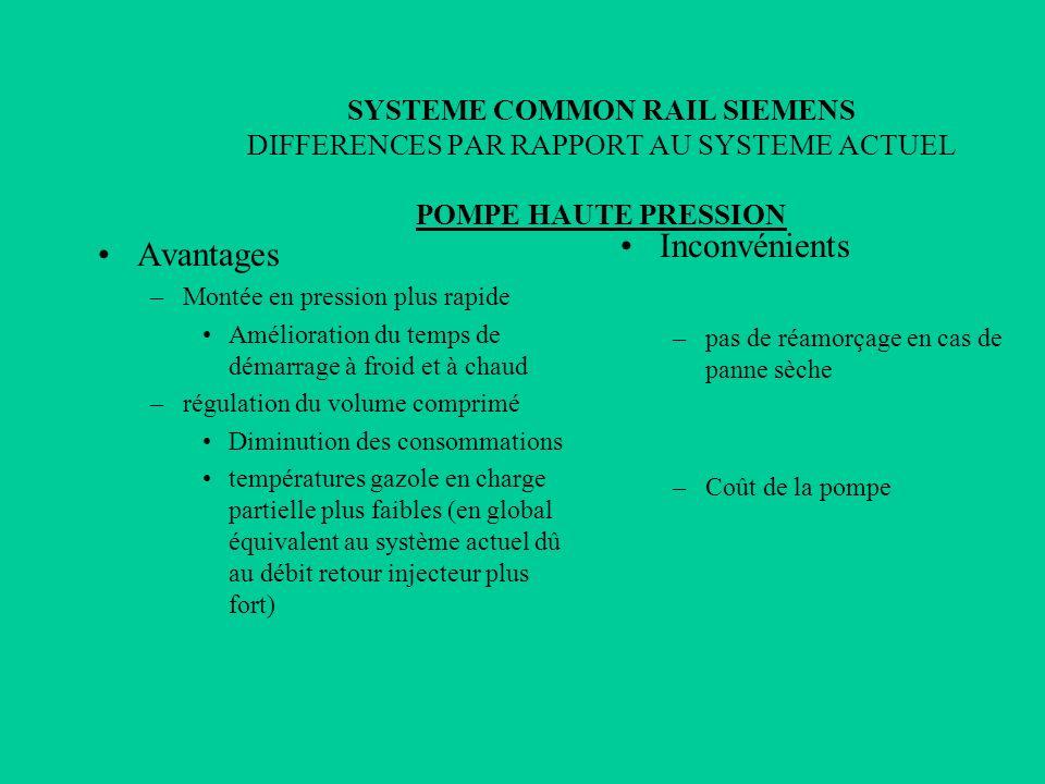 SYSTEME COMMON RAIL SIEMENS DIFFERENCES PAR RAPPORT AU SYSTEME ACTUEL POMPE HAUTE PRESSION Avantages –Montée en pression plus rapide Amélioration du t