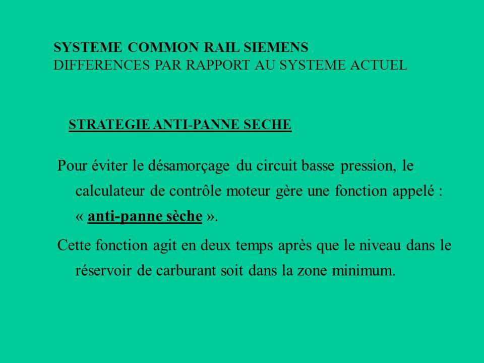 STRATEGIE ANTI-PANNE SECHE SYSTEME COMMON RAIL SIEMENS DIFFERENCES PAR RAPPORT AU SYSTEME ACTUEL Pour éviter le désamorçage du circuit basse pression,