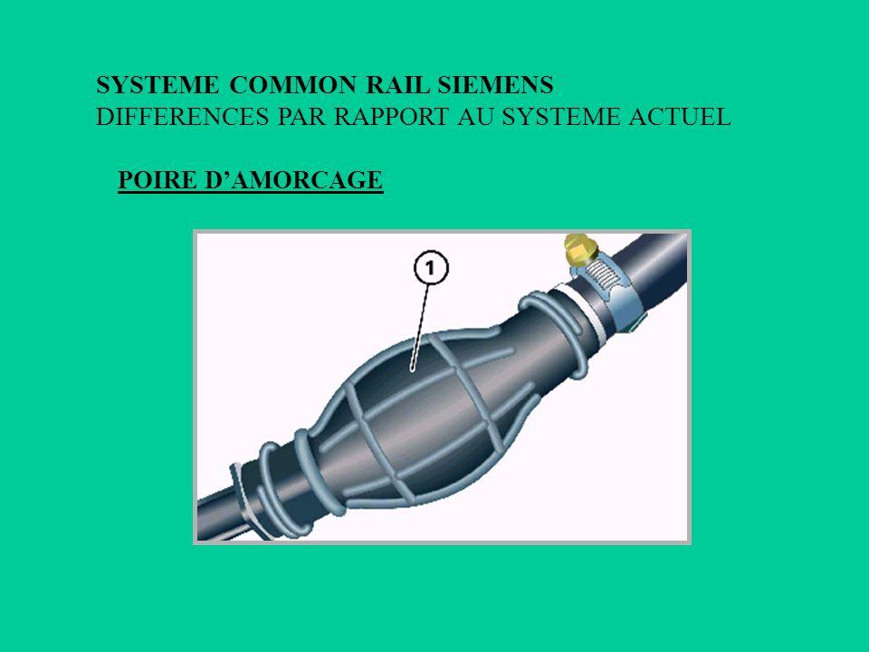POIRE DAMORCAGE SYSTEME COMMON RAIL SIEMENS DIFFERENCES PAR RAPPORT AU SYSTEME ACTUEL